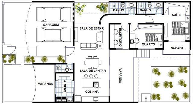 Fonte: estudantesdearquitetura.com.br